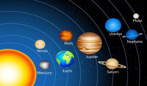 dias-da-semana-planetas